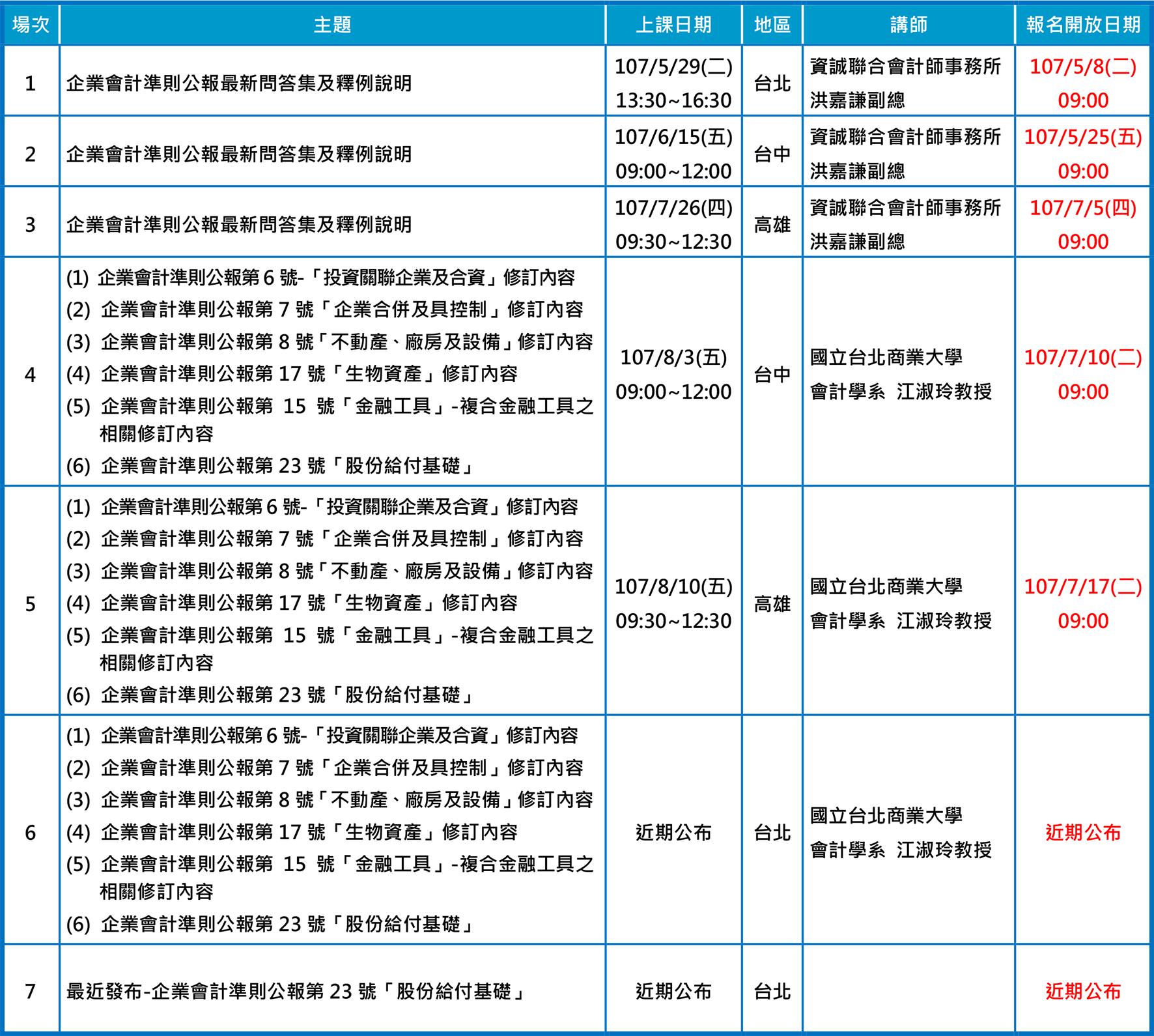 企業會計準則公報宣導會時間表