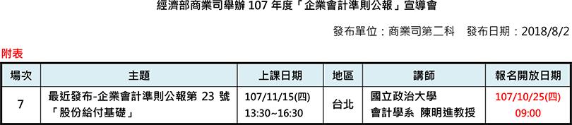 經濟部商業司主辦107年度「企業會計準則公報」宣導會第7場次課程表