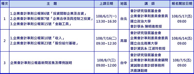 經濟部商業司主辦108年度「企業會計準則公報」宣導會議程
