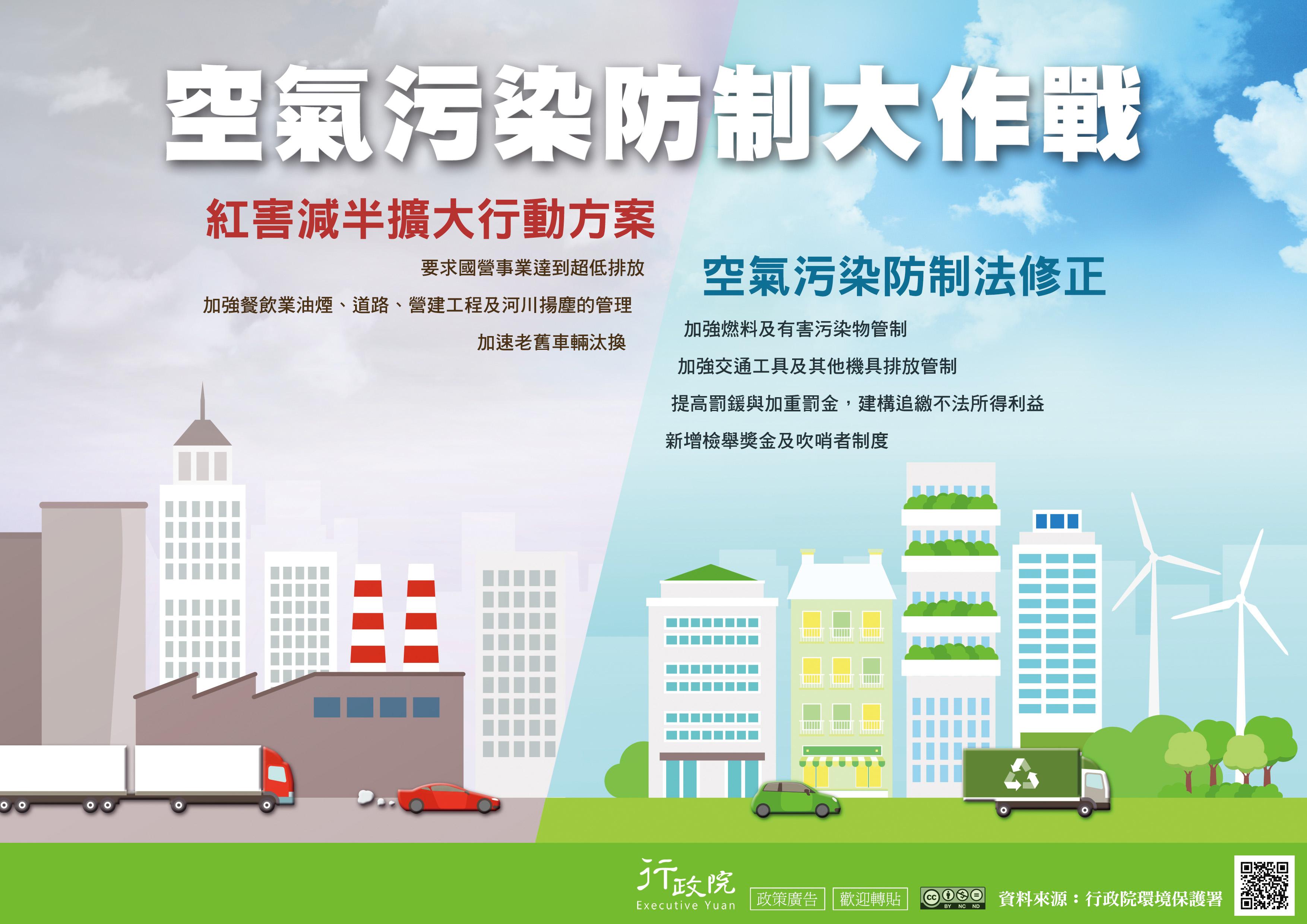 空氣污染防制大作戰