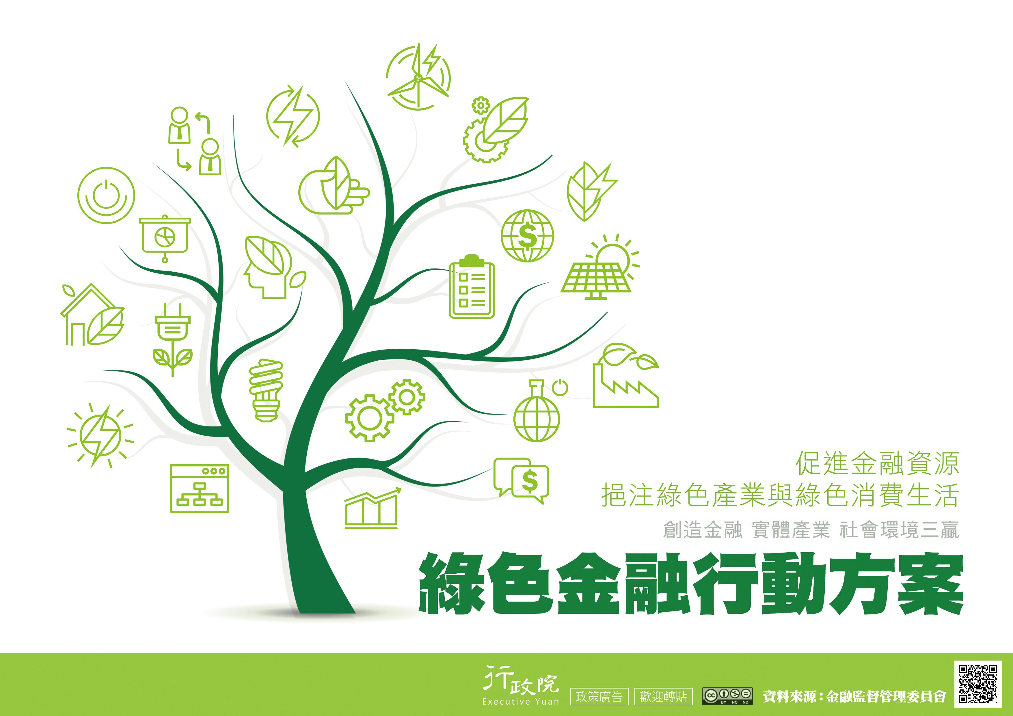 綠色金融行動方案,促進金融資源,挹注綠色產業與綠色消費生活,創造金融、實體產業、社會環境三贏
