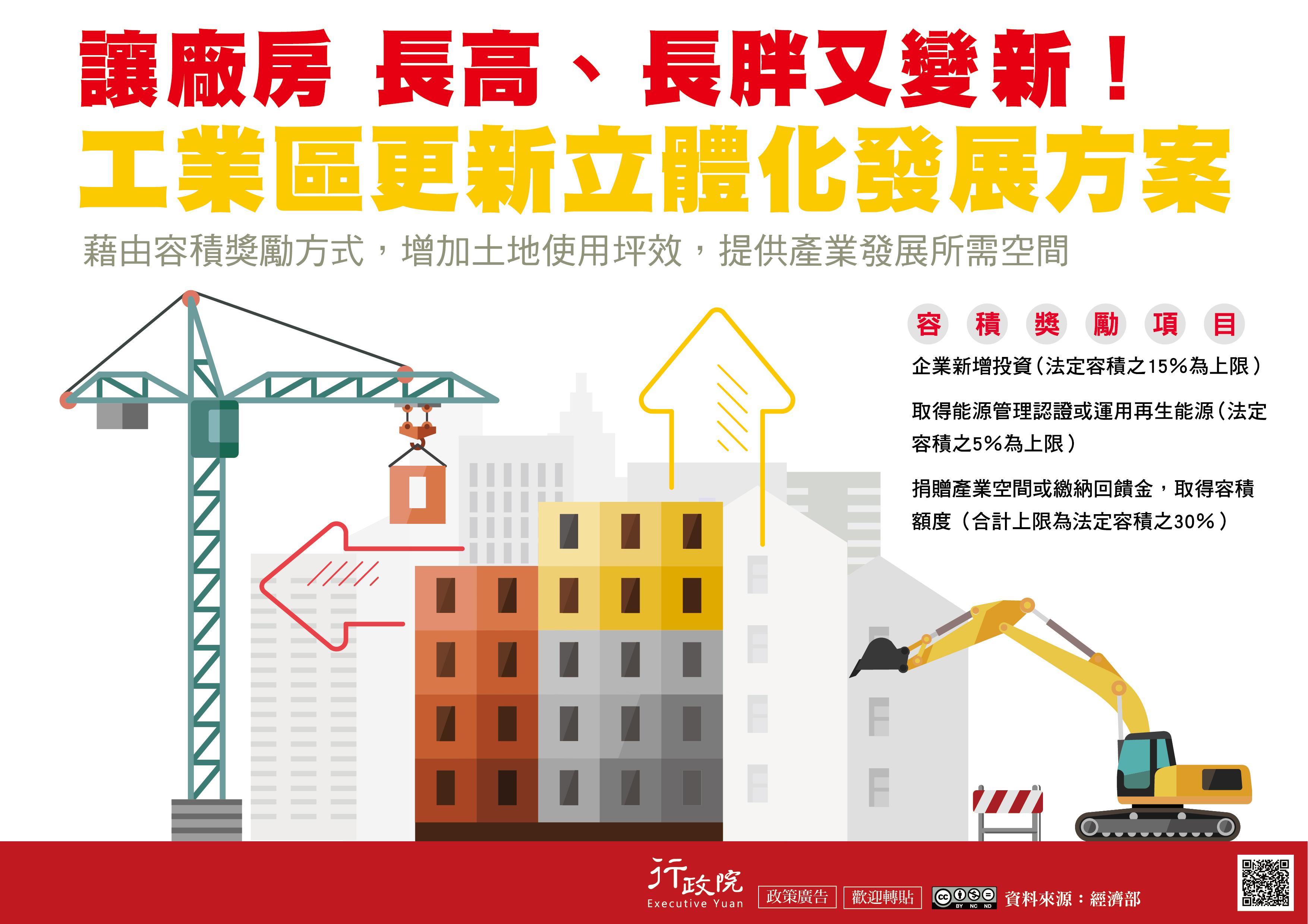 加速工業區的更新與立體化發展